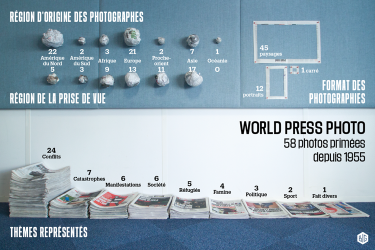 •••908076-world-press-photo-data-infographie-big