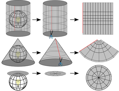 projection_families